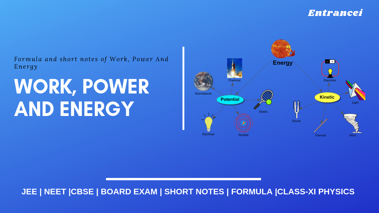 short notes and theory of Work power and energy | Work power